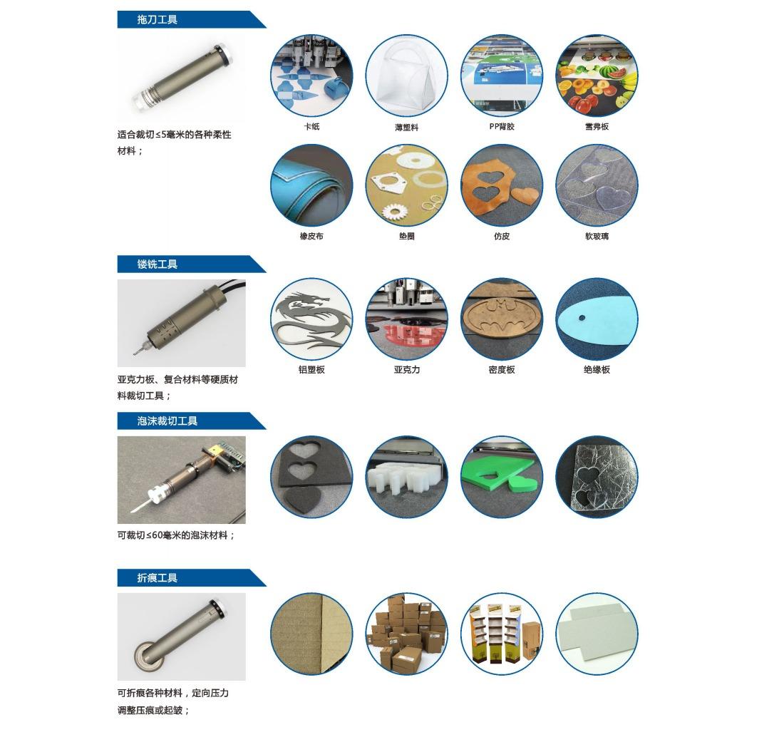 CB03II纸箱彩礼盒打样切割机可选工具及应用